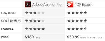 Count Calculation In Adobe Acrobat Forms Acrobat Vs Pdf Expert Which Is Better To Work With Pdfs Pdf Expert