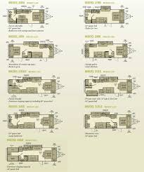 Jayco Travel Trailers Floor Plans by Index Of Rvreports 3 Images