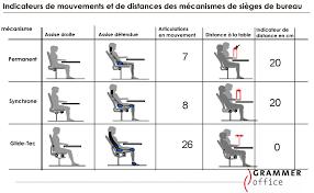 hauteur bureau ergonomie ergonomie des sièges dubois bureau bureau sièges papeterie