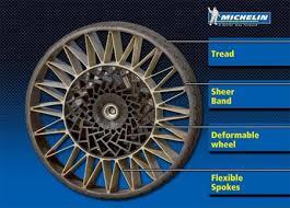 des pneus sans air a la découverte des objets