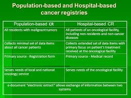 data registries national cancer registry of ukraine ppt