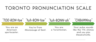 How Is Meme Pronounced - the toronto pronunciation scale toronto