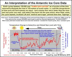 watts et al temperature station siting matters climate etc