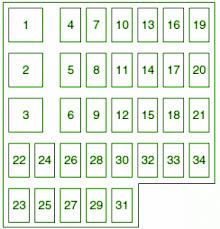 mazda3 2010 passenger u0027s side fuse box diagram u2013 circuit wiring