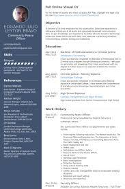 Mixologist Resume Example by Bartender Resume Samples Visualcv Resume Samples Database