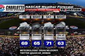 2016 nascar motor speedway weekend weather forecast all