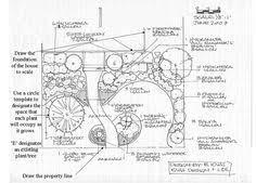 Backyard Blueprints Google Image Result For Http Images Builderhouseplans Com Common