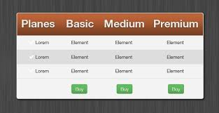 Bootstrap Table Example Bootstrap Pricing Tables