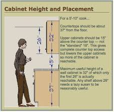 Height Of Upper Kitchen Cabinets RE Are Your Uppers Lower Than - Height of kitchen base cabinets