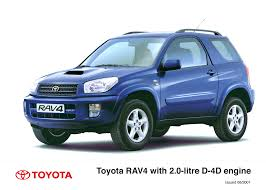 100 reviews 2001 rav4 specs on margojoyo com
