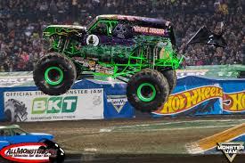 anaheim monster truck show monster truck anaheim u2013 atamu