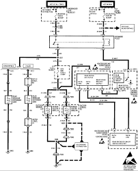 painless lt1 wiring harness diagram painless wiring diagram