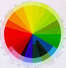 color wheel four creative color