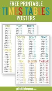 Printable Times Table Chart Best 25 Printable Times Tables Ideas On Pinterest Tables