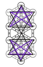 iva kenaz magic symbols