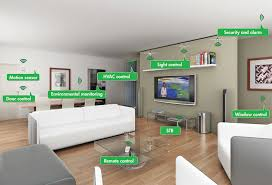 technology in homes smart ways to use smart home technology designer mag