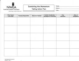 Nwea Map Scores Map Goal Setting Resources Nwea