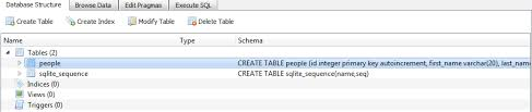sql create table primary key autoincrement sql is there an auto increment in sqlite stack overflow