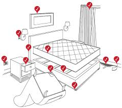 Couch Covers For Bed Bugs How To Check For Bed Bugs Diy Bed Bug Inspection Guide
