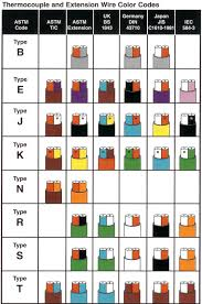 pinouts engineering radio pair color code wiring diagram components