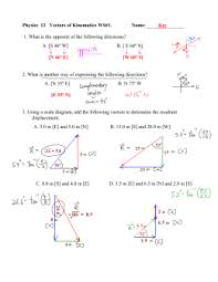 describing motion verbally with distance and displacement vectors