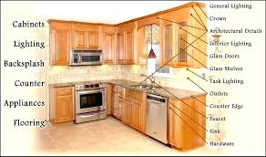 cabinet refacing kit medium size of grade shaker cabinets painted