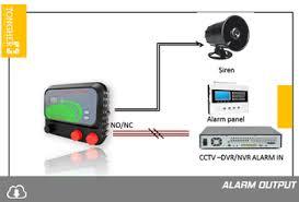 security alarm high voltage electric fencing energizer for mexico