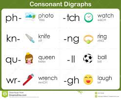 consonant blends worksheets wallpapercr koogra