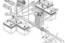 ezgo txt key switch wiring diagram 4k wallpapers