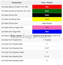 2011 kia rio stereo wire schematic car stereo and wiring diagrams