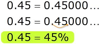 percent to decimal percent symbol