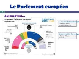 parlement europ n si e europe et droit de l information février 2015