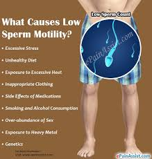 Can Sperm Travel Through Clothes images What causes low sperm motility ways to fix it jpg