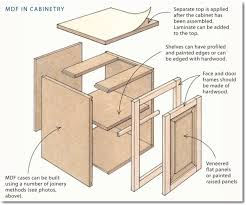 diy kitchen cabinets mdf building with mdf finewoodworking