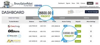 iq option tutorial italiano is binary option robot a scam 100 honest review