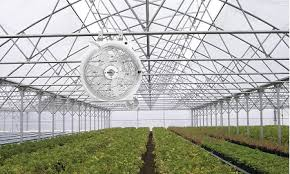 ventilation fans for greenhouses fans greenhouse fans