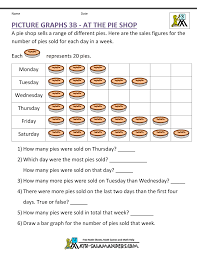 times tables worksheets 3rd grade picture graphs sheet 3b at