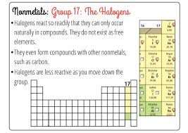 why is the periodic table called periodic 44 group 17 periodic table is called group called 17 table periodic