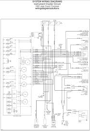 1995 jeep wrangler wiring diagram 1987 also grand cherokee