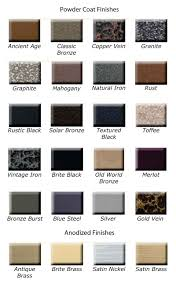fireplace glass door finish options cornerstonemantels com