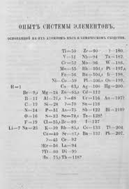 What Is The Purpose Of The Periodic Table History Of The Chemical Symbols And The Periodic Table