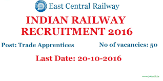 east central railway recruitment 2016 for act apprentices