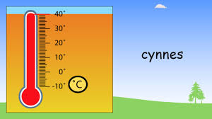 the weather in welsh beginner welsh lessons for children youtube