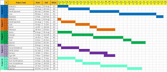 project status report template in excel project status template excel fieldstation co