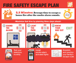 Fire Evacuation Route Plan by 10 Quick Tips On Fire Safety Bizh2o