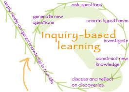 sample lesson plan teaching portfolio