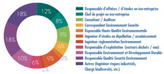 bureau d ude environnement suisse ecole de l environnement et du développement durable ise