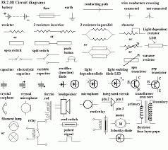 wiring diagram symbols key u2013 readingrat net