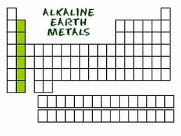 Alkaline Earth Metals On The Periodic Table Alkaline Earth Metals List Chemistry Pinterest Chemistry