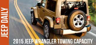 jeep specs jeep specs archives jeep daily jeep and